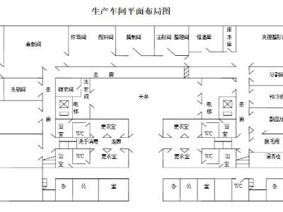 肉制品生产车间平面图