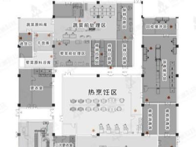 中央厨房车间地坪平面图