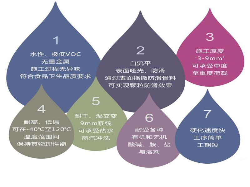 水性聚氨酯砂浆自流平地坪特点