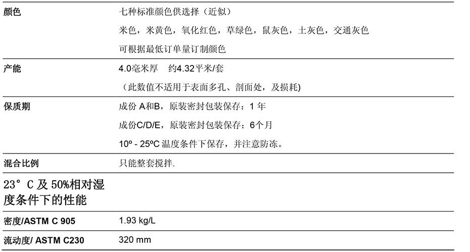 西卡中型聚氨酯砂漿技術參數