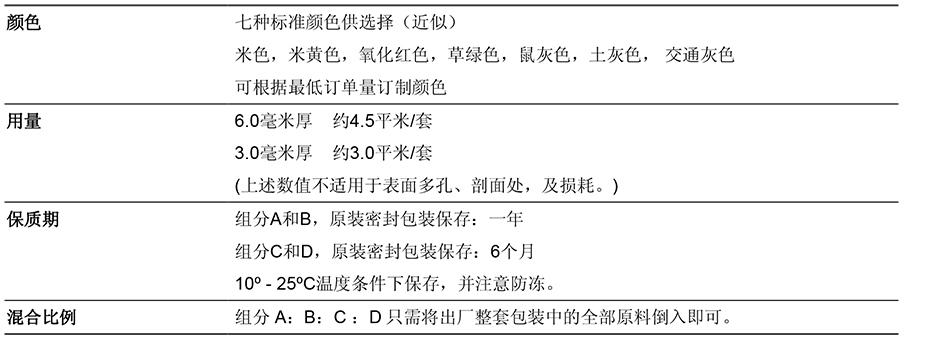 西卡重型聚氨酯砂浆参数